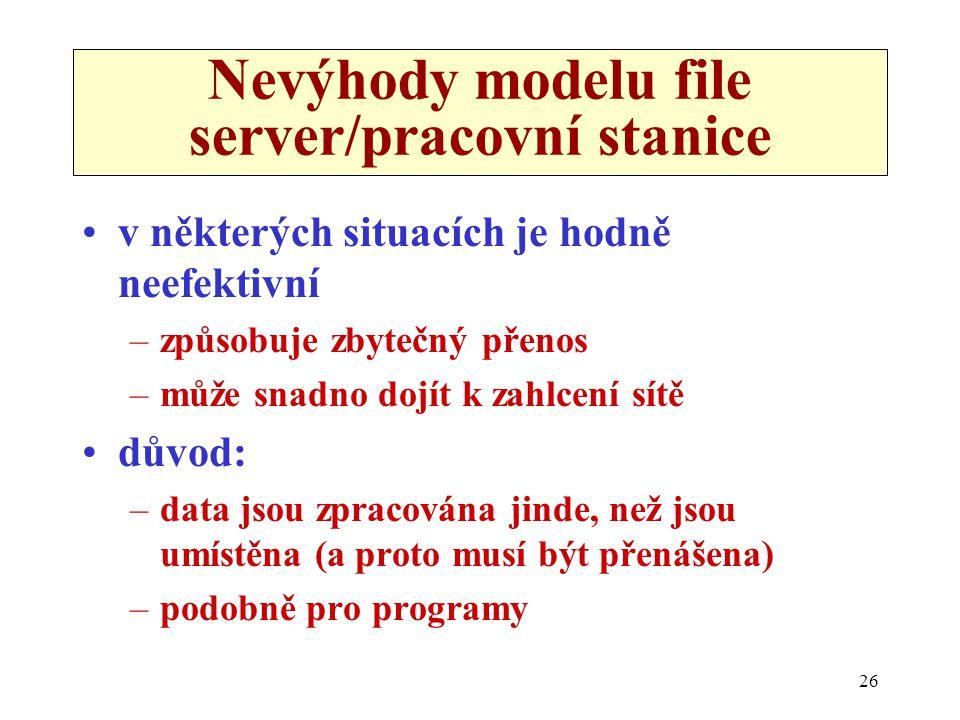 Nevýhody modelu file server/pracovní stanice
