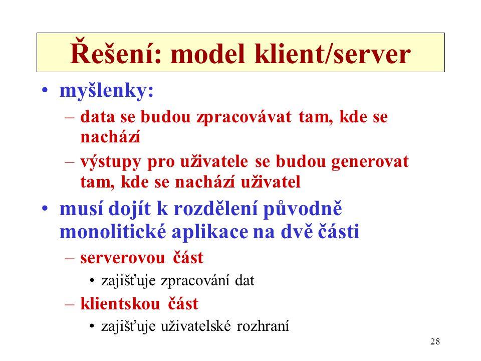 Řešení: model klient/server
