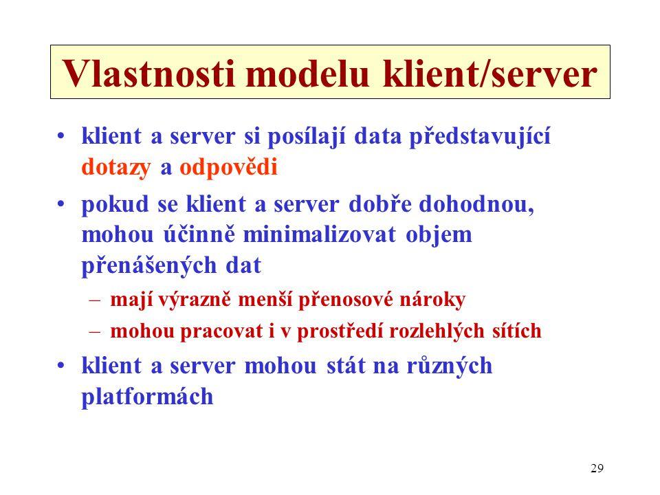 Vlastnosti modelu klient/server