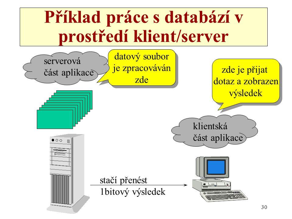 Příklad práce s databází v prostředí klient/server