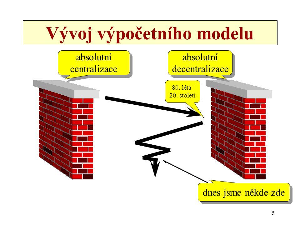 Vývoj výpočetního modelu
