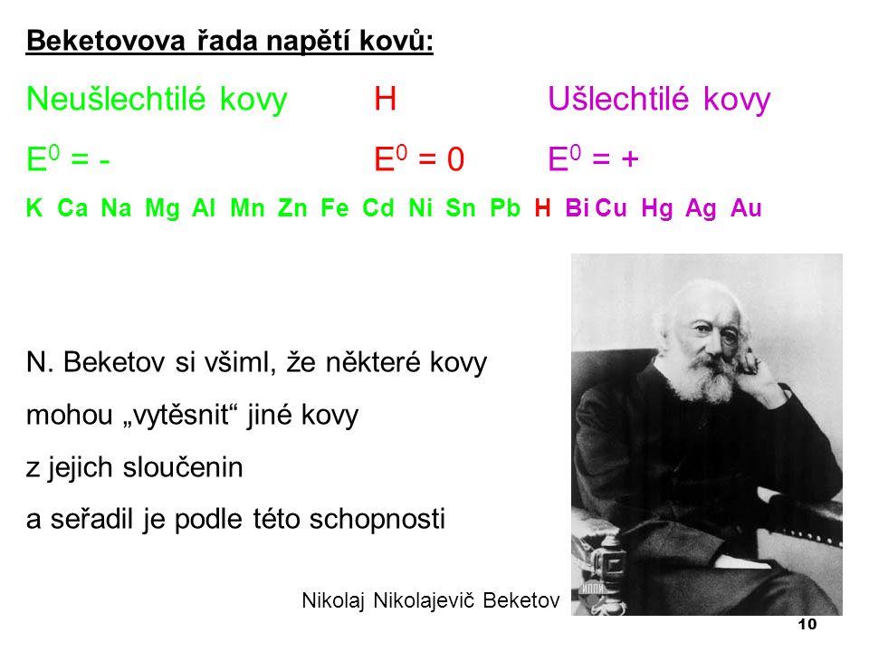 Neušlechtilé kovy H Ušlechtilé kovy E0 = - E0 = 0 E0 = +