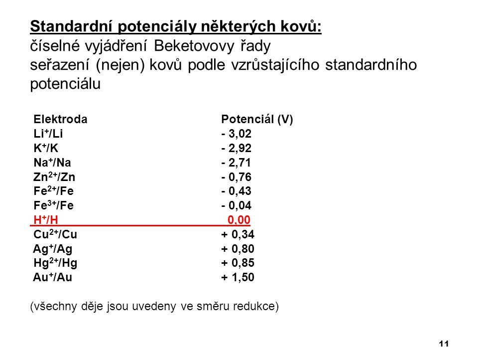 Standardní potenciály některých kovů: