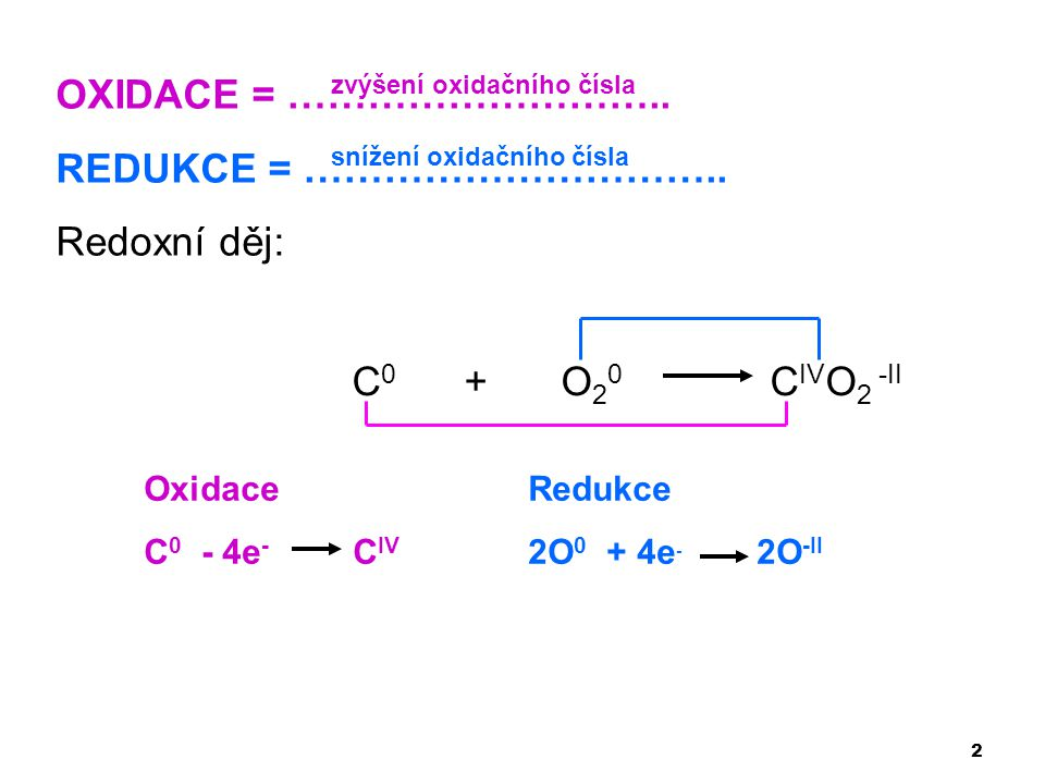 OXIDACE = ……………………….. REDUKCE = ………………………….. Redoxní děj: