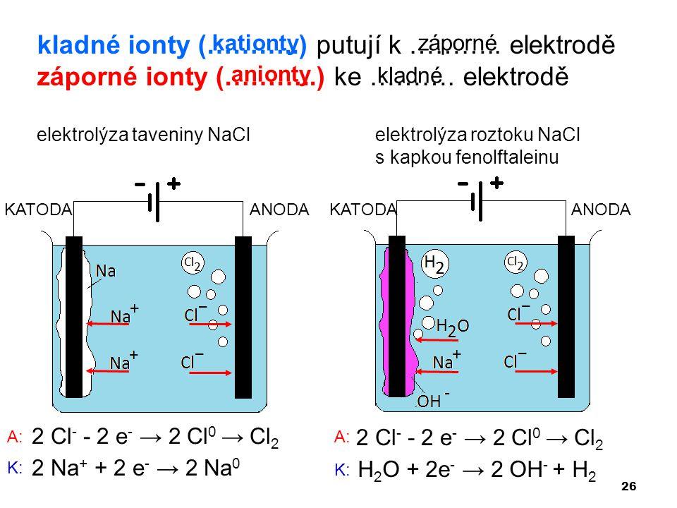 kladné ionty (………..) putují k ……….. elektrodě