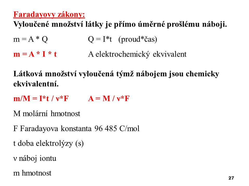Faradayovy zákony: Vyloučené množství látky je přímo úměrné prošlému náboji. m = A * Q Q = I*t (proud*čas)