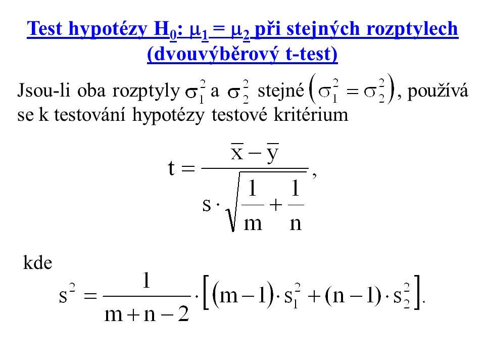 Test hypotézy H0: 1 = 2 při stejných rozptylech (dvouvýběrový t-test)
