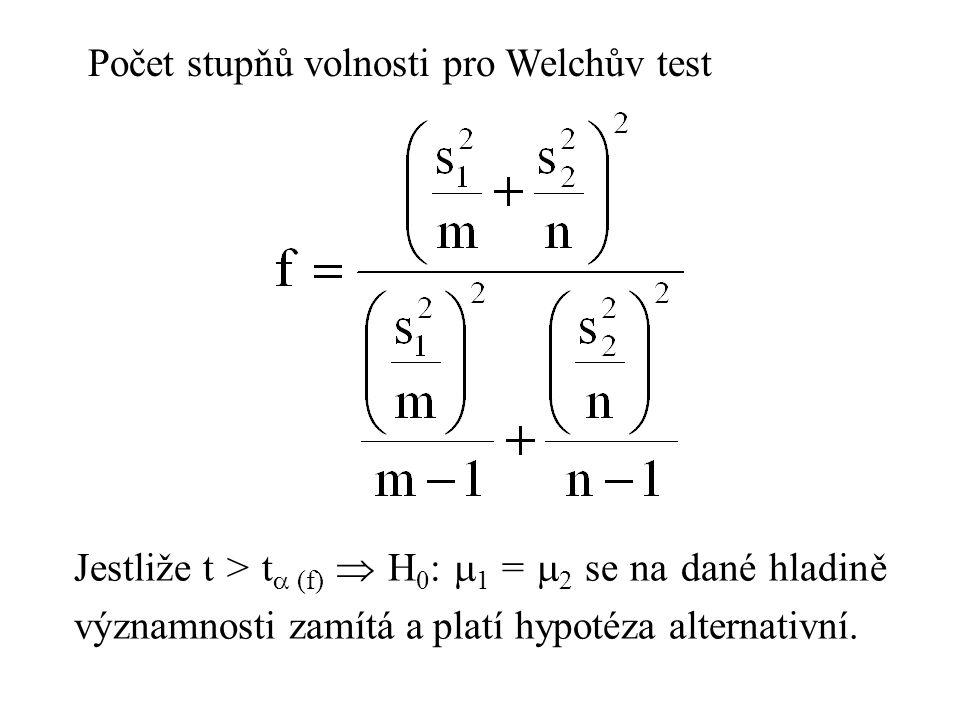 Počet stupňů volnosti pro Welchův test
