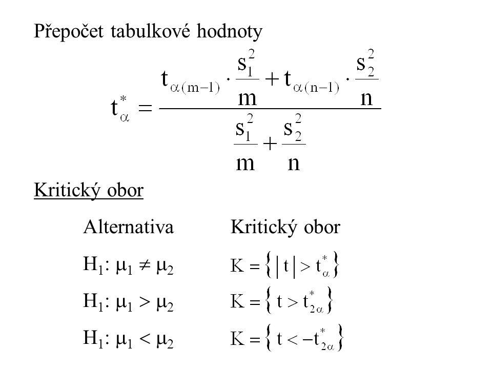 Přepočet tabulkové hodnoty