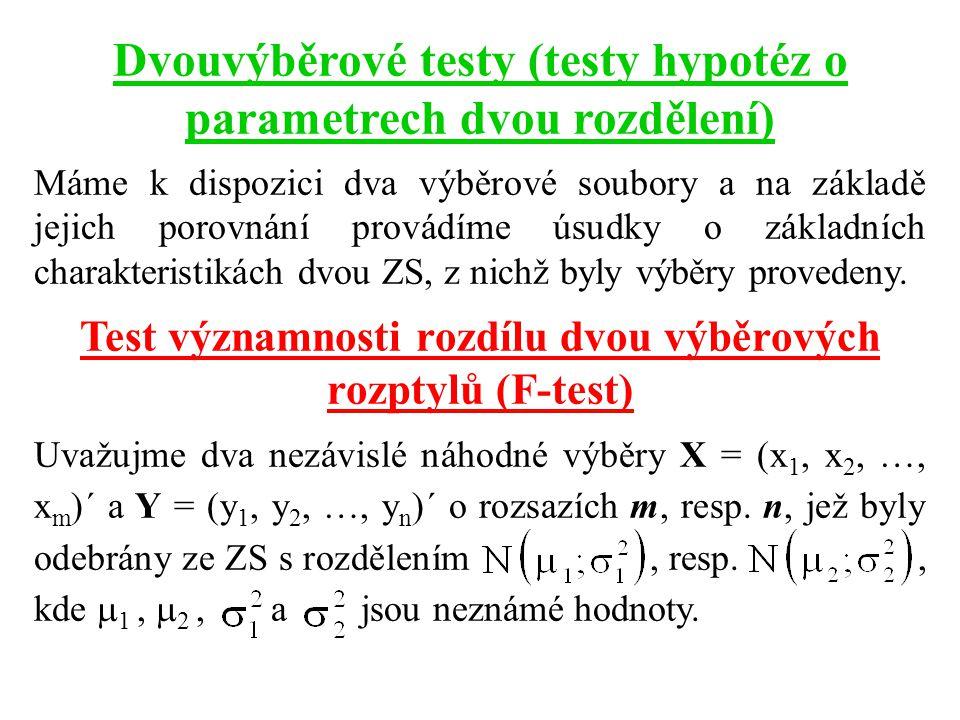 Dvouvýběrové testy (testy hypotéz o parametrech dvou rozdělení)