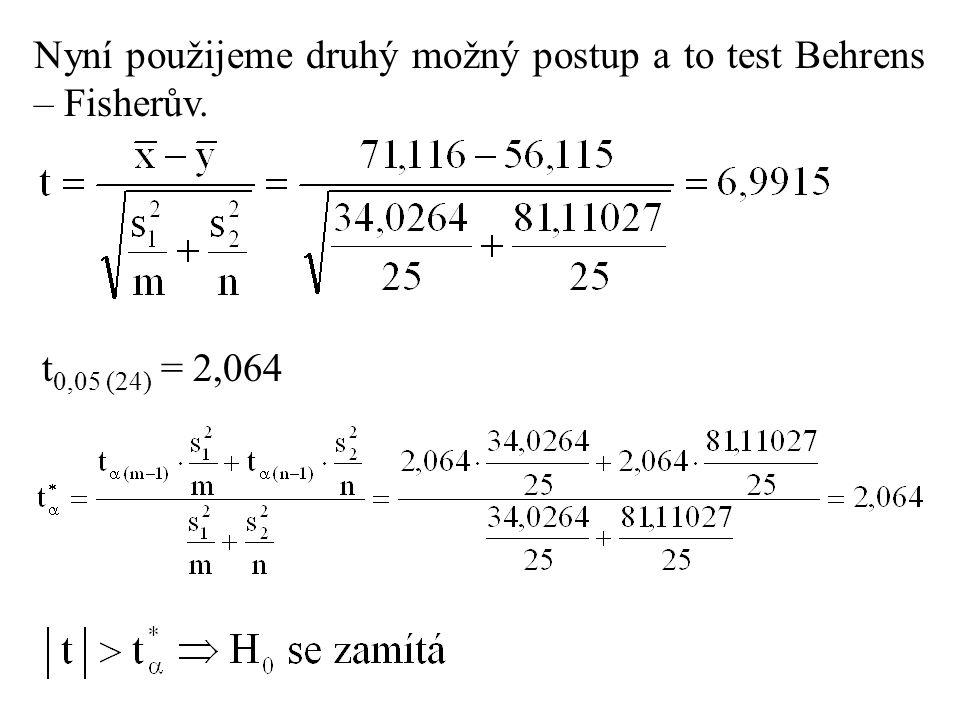 Nyní použijeme druhý možný postup a to test Behrens – Fisherův.