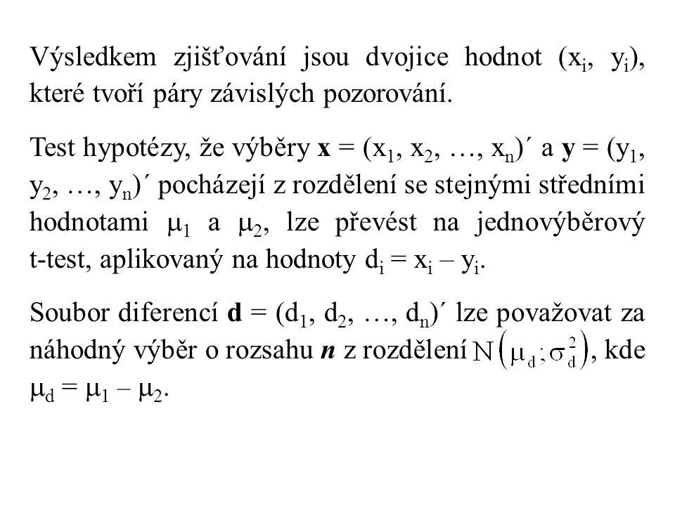 Výsledkem zjišťování jsou dvojice hodnot (xi, yi), které tvoří páry závislých pozorování.