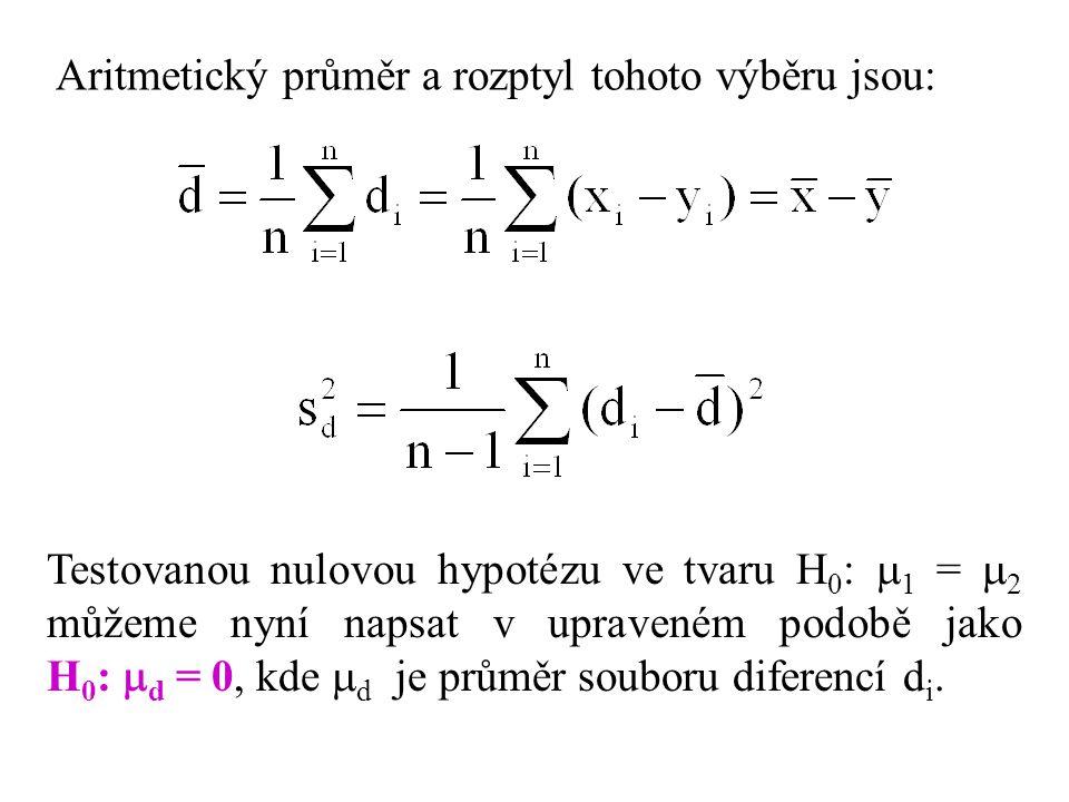 Aritmetický průměr a rozptyl tohoto výběru jsou: