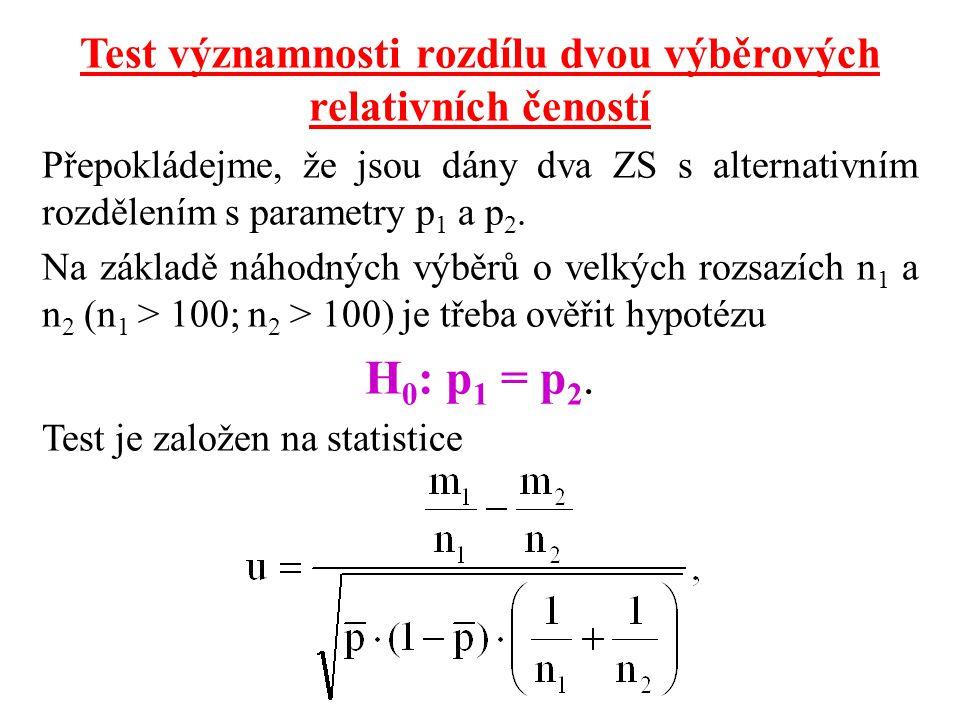Test významnosti rozdílu dvou výběrových relativních čeností
