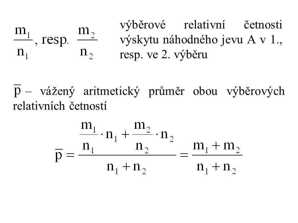 výběrové relativní četnosti výskytu náhodného jevu A v 1. , resp. ve 2