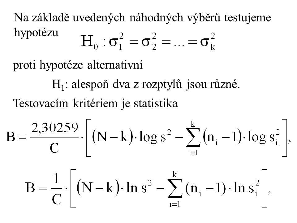 H1: alespoň dva z rozptylů jsou různé.