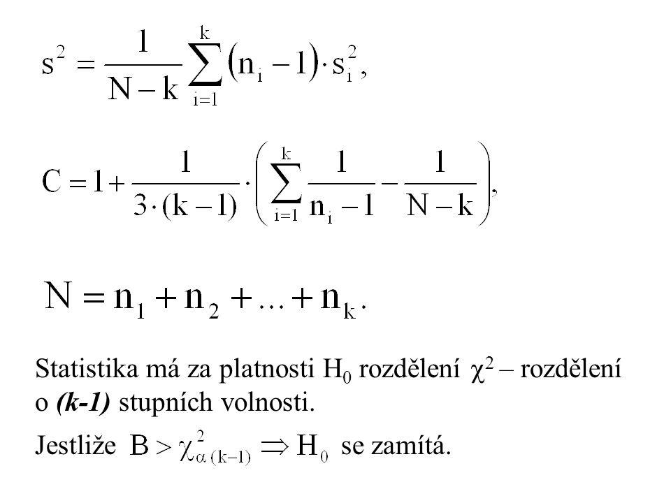 Statistika má za platnosti H0 rozdělení 2 – rozdělení o (k-1) stupních volnosti.