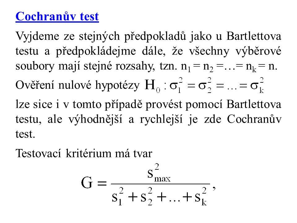 Cochranův test