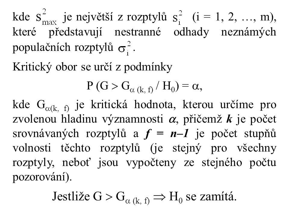 Jestliže G  G (k, f)  H0 se zamítá.