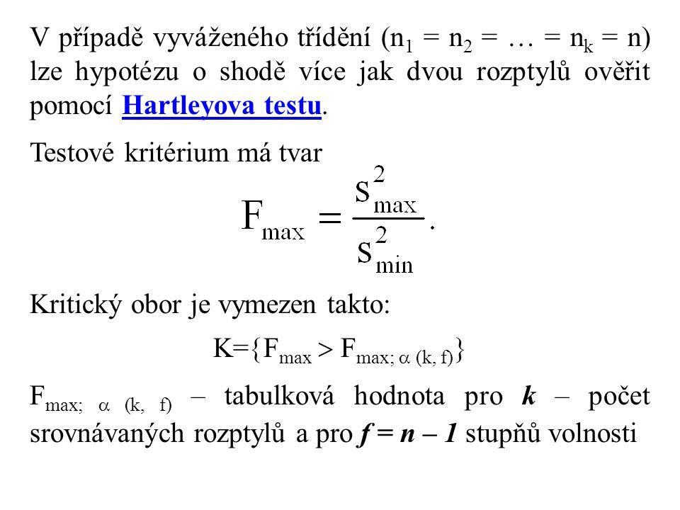 V případě vyváženého třídění (n1 = n2 = … = nk = n) lze hypotézu o shodě více jak dvou rozptylů ověřit pomocí Hartleyova testu.
