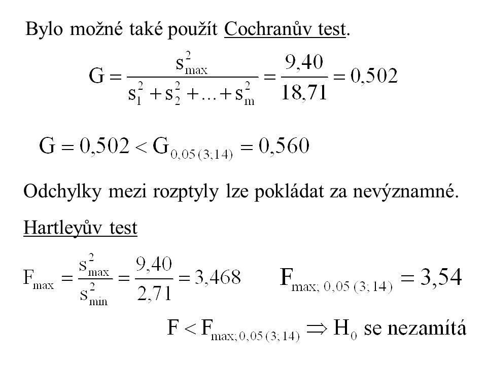 Bylo možné také použít Cochranův test.