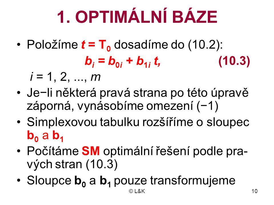 1. OPTIMÁLNÍ BÁZE Položíme t = T0 dosadíme do (10.2):