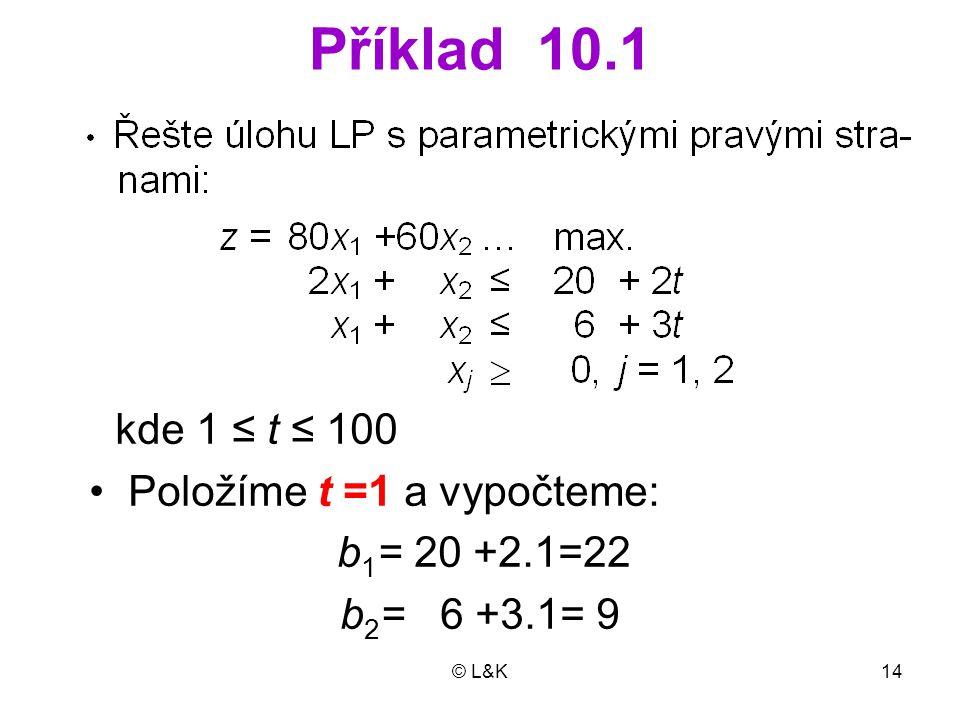 Příklad 10.1 Položíme t =1 a vypočteme: b1= 20 +2.1=22 b2= 6 +3.1= 9