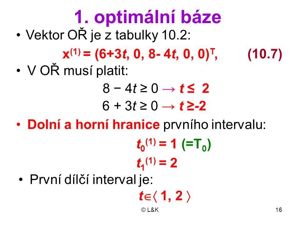 1. optimální báze • Vektor OŘ je z tabulky 10.2: