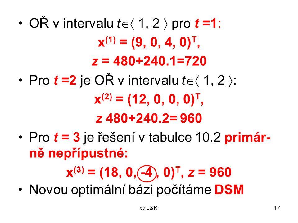 OŘ v intervalu t 1, 2  pro t =1: x(1) = (9, 0, 4, 0)T,