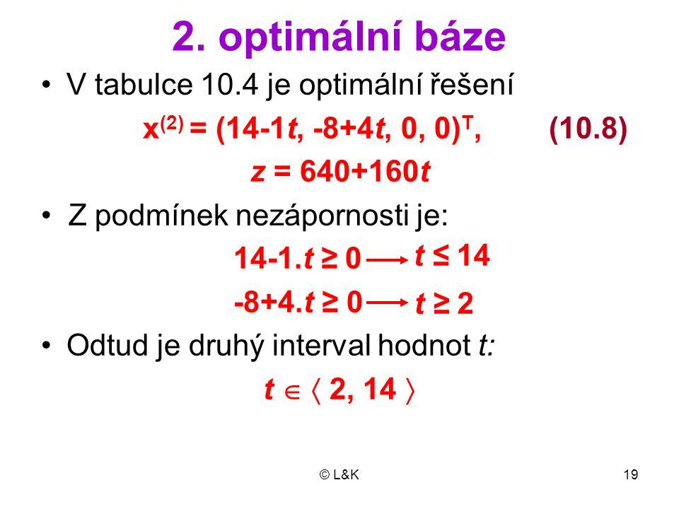 2. optimální báze V tabulce 10.4 je optimální řešení