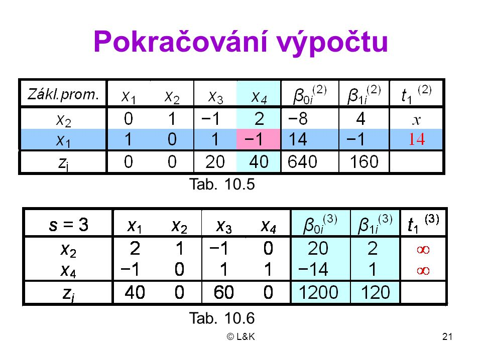Pokračování výpočtu Tab. 10.5 Tab. 10.6 © L&K