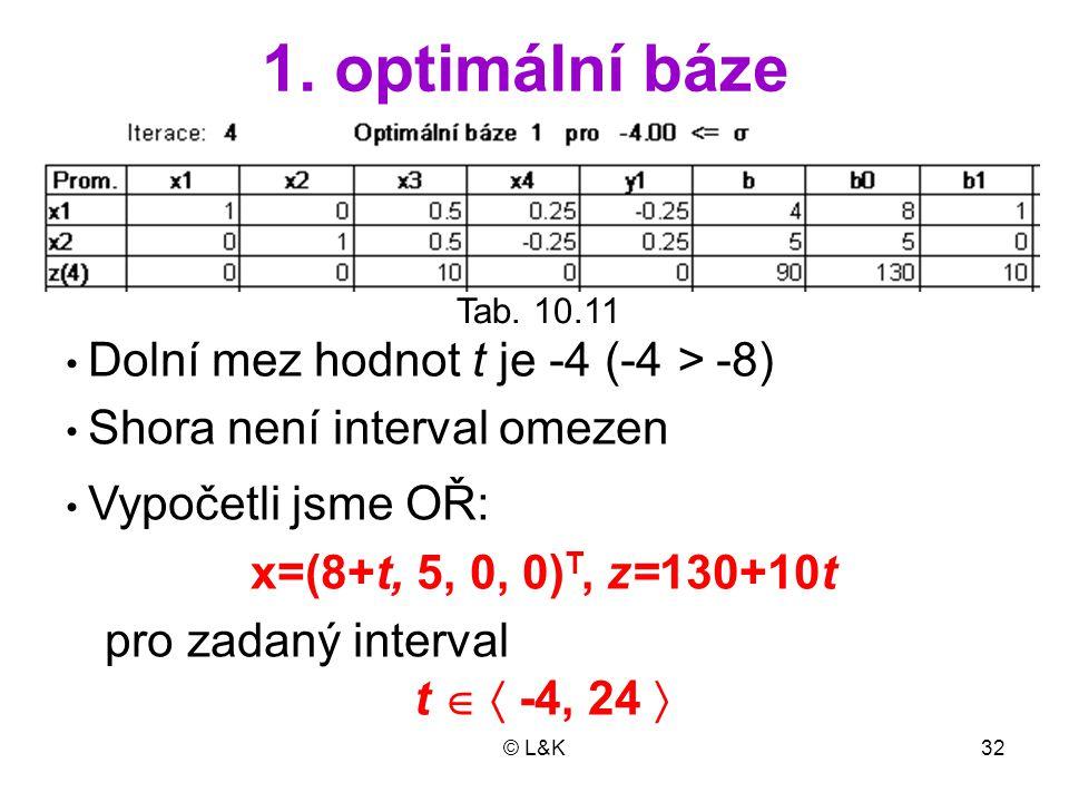 1. optimální báze x=(8+t, 5, 0, 0)T, z=130+10t pro zadaný interval