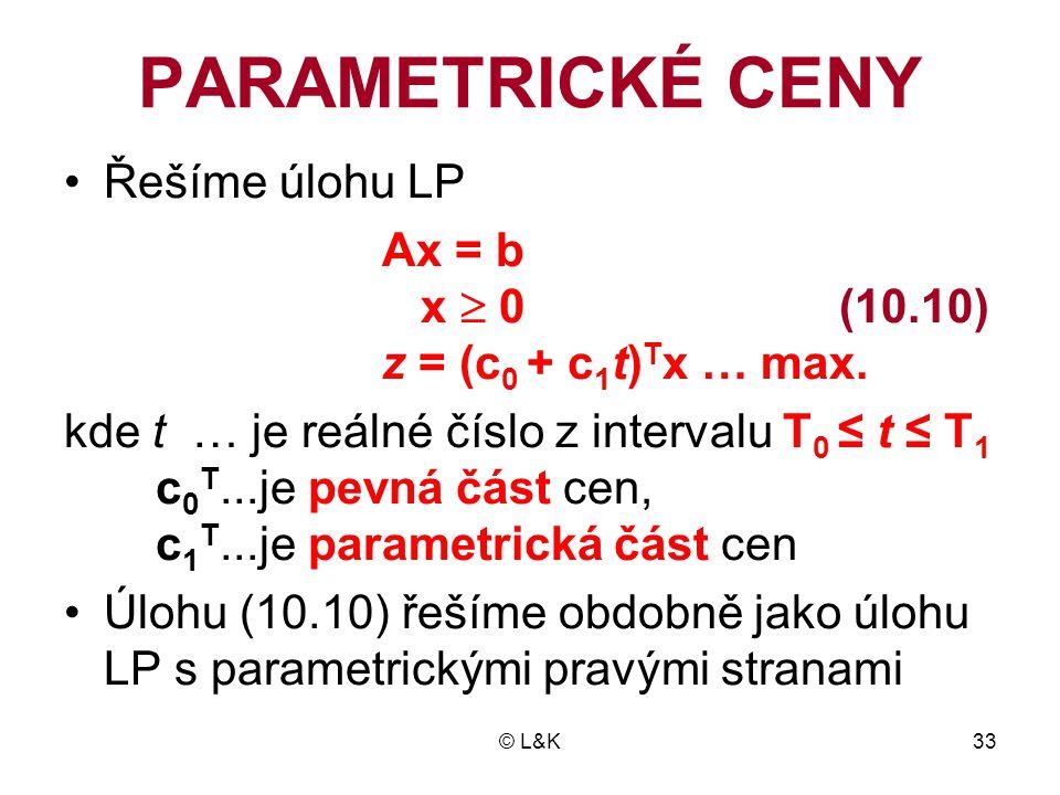 PARAMETRICKÉ CENY Řešíme úlohu LP Ax = b