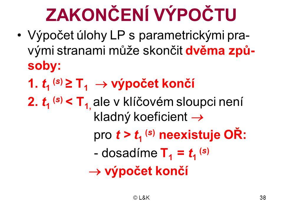 ZAKONČENÍ VÝPOČTU Výpočet úlohy LP s parametrickými pra-vými stranami může skončit dvěma způ-soby: 1. t1 (s) ≥ T1  výpočet končí.