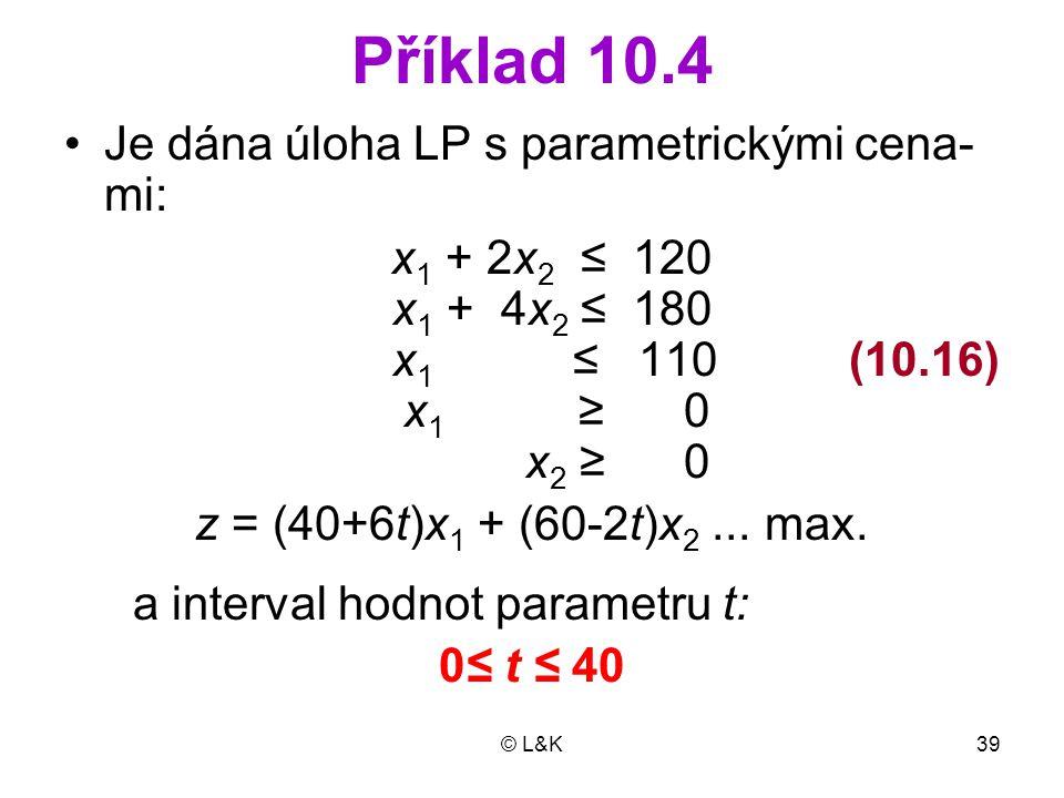 Příklad 10.4 Je dána úloha LP s parametrickými cena-mi: x1 + 2x2 ≤ 120