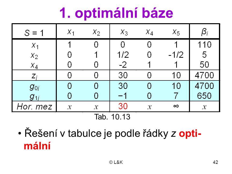 1. optimální báze Řešení v tabulce je podle řádky z opti- mální