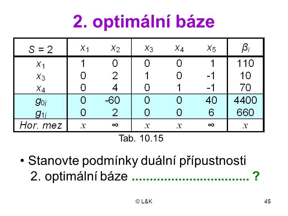 2. optimální báze Stanovte podmínky duální přípustnosti