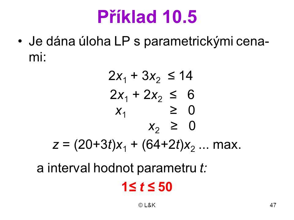 Příklad 10.5 Je dána úloha LP s parametrickými cena-mi: 2x1 + 3x2 ≤ 14