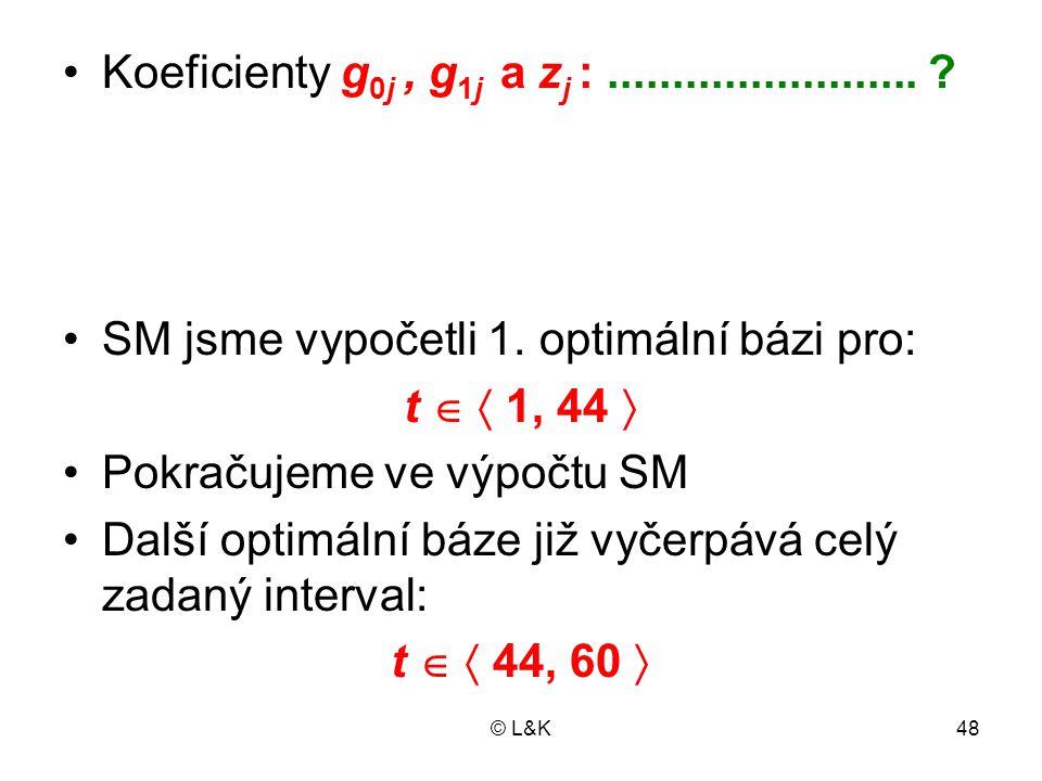 SM jsme vypočetli 1. optimální bázi pro: t   1, 44 