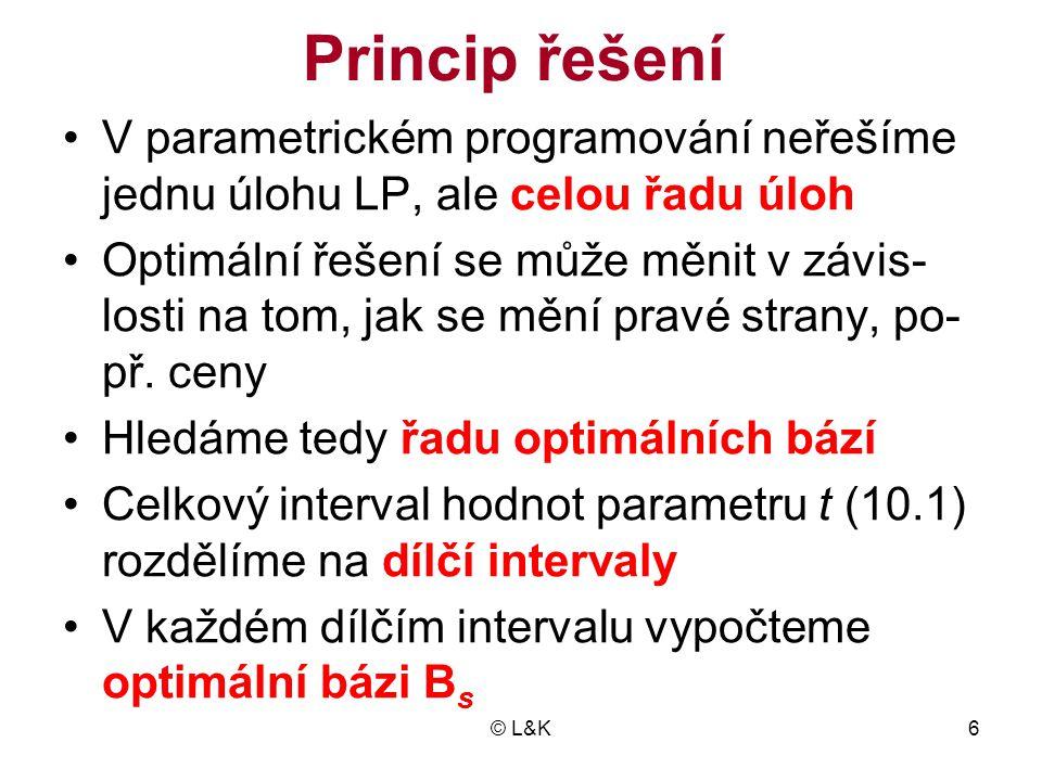 Princip řešení V parametrickém programování neřešíme jednu úlohu LP, ale celou řadu úloh.