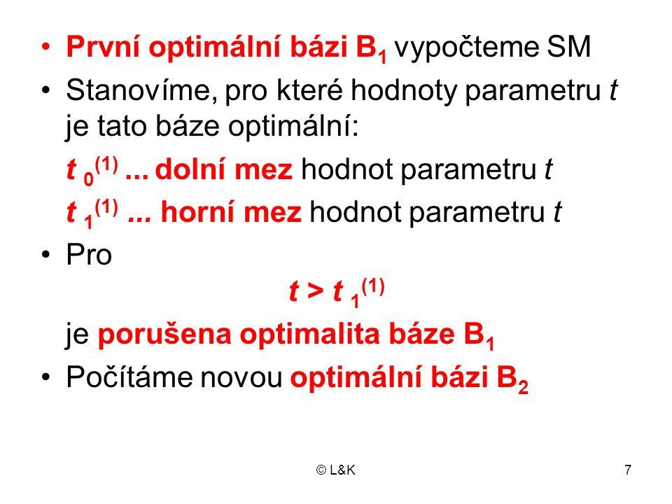 První optimální bázi B1 vypočteme SM
