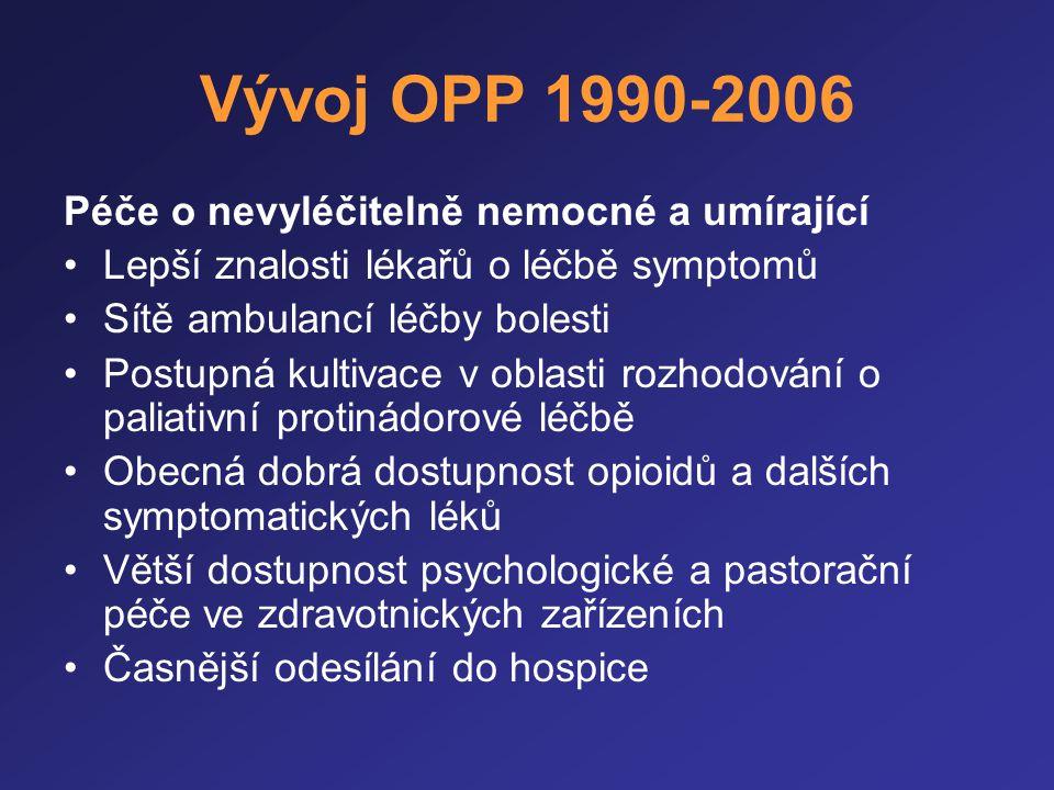 Vývoj OPP 1990-2006 Péče o nevyléčitelně nemocné a umírající