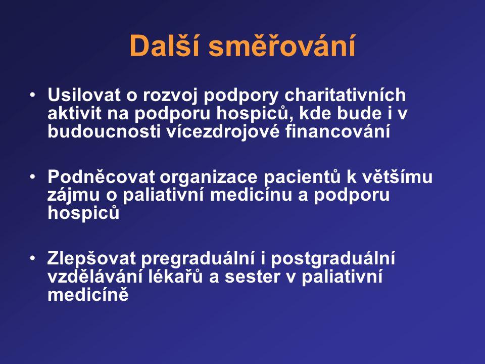 Další směřování Usilovat o rozvoj podpory charitativních aktivit na podporu hospiců, kde bude i v budoucnosti vícezdrojové financování.