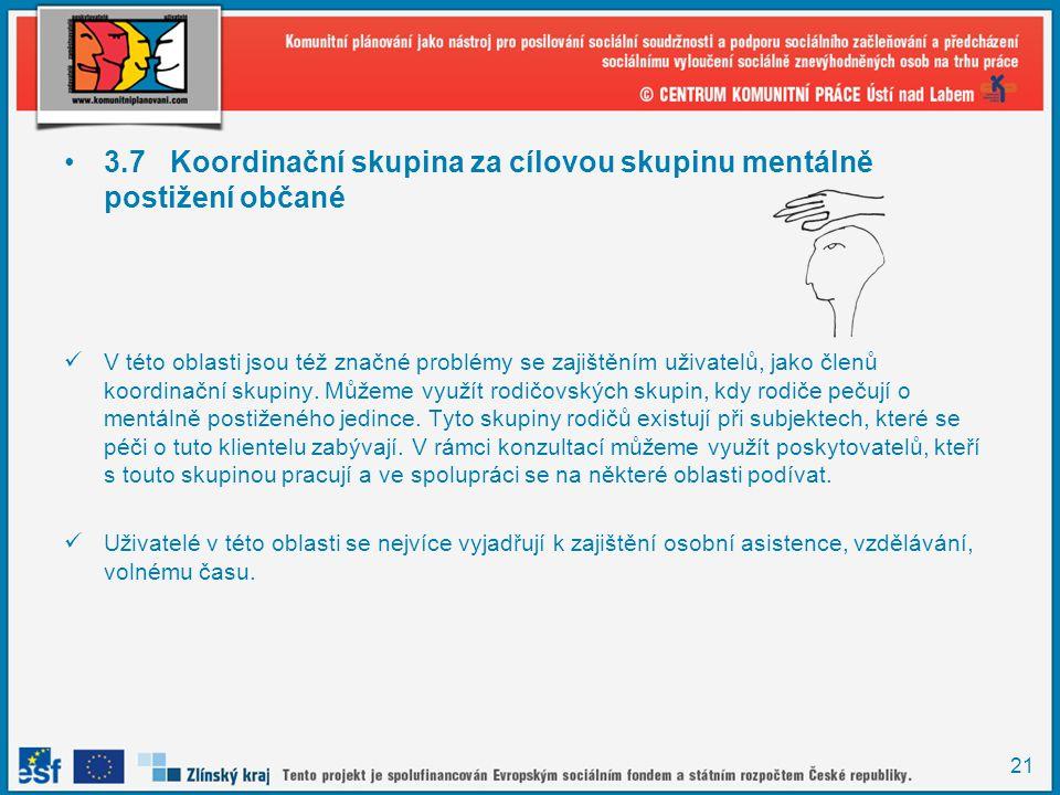 3.7 Koordinační skupina za cílovou skupinu mentálně postižení občané