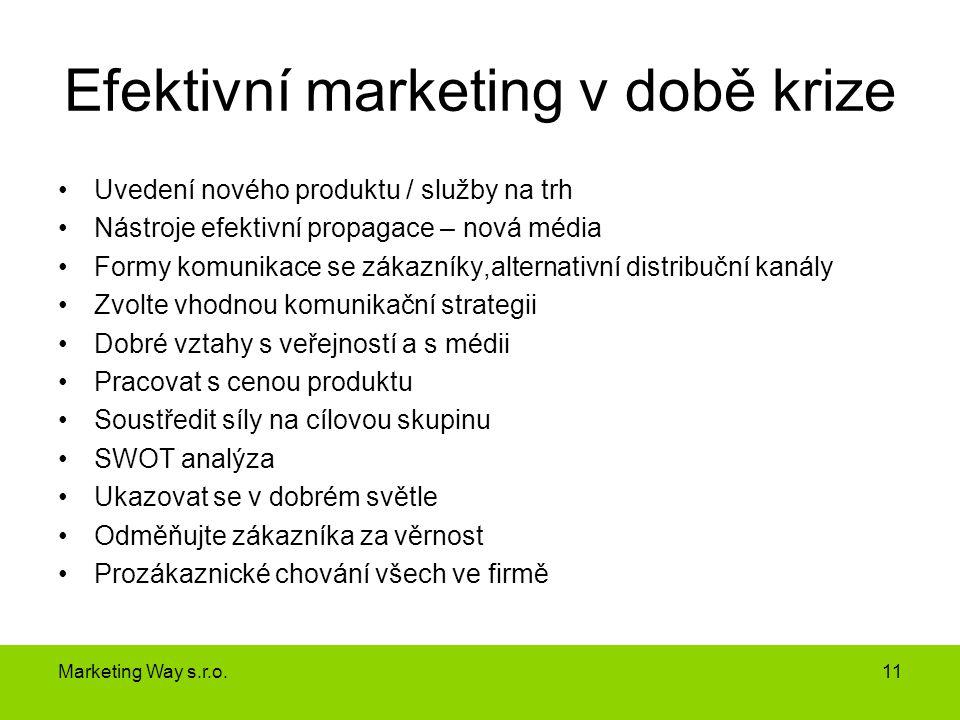 Efektivní marketing v době krize