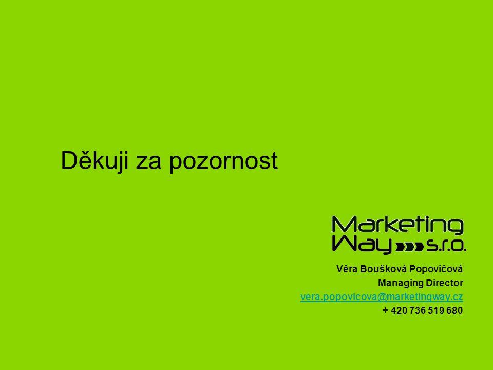 Děkuji za pozornost Věra Boušková Popovičová Managing Director