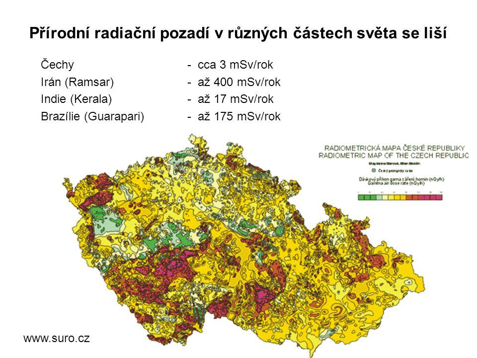 Přírodní radiační pozadí v různých částech světa se liší