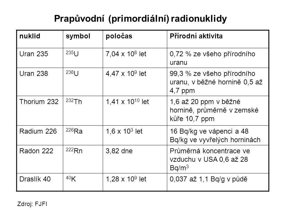 Prapůvodní (primordiální) radionuklidy