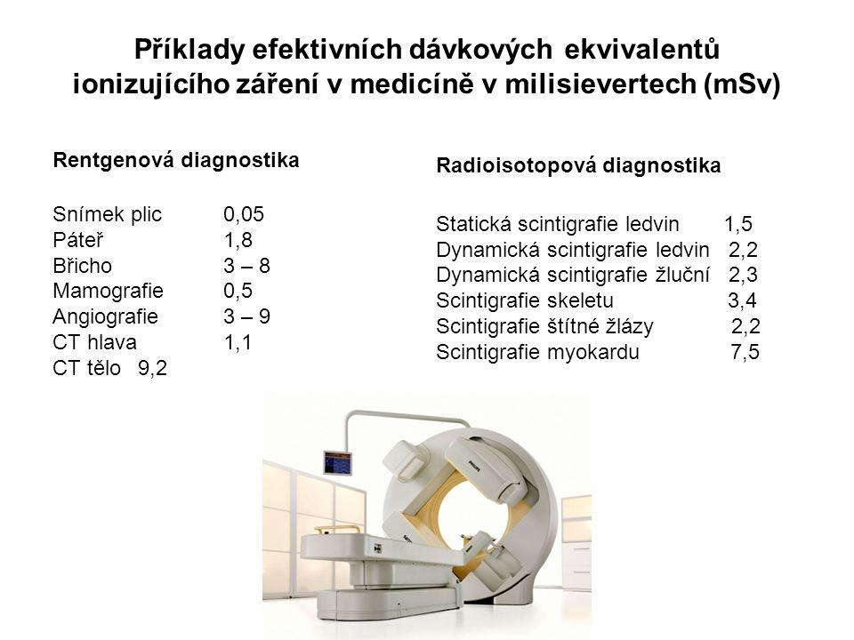 Příklady efektivních dávkových ekvivalentů ionizujícího záření v medicíně v milisievertech (mSv)