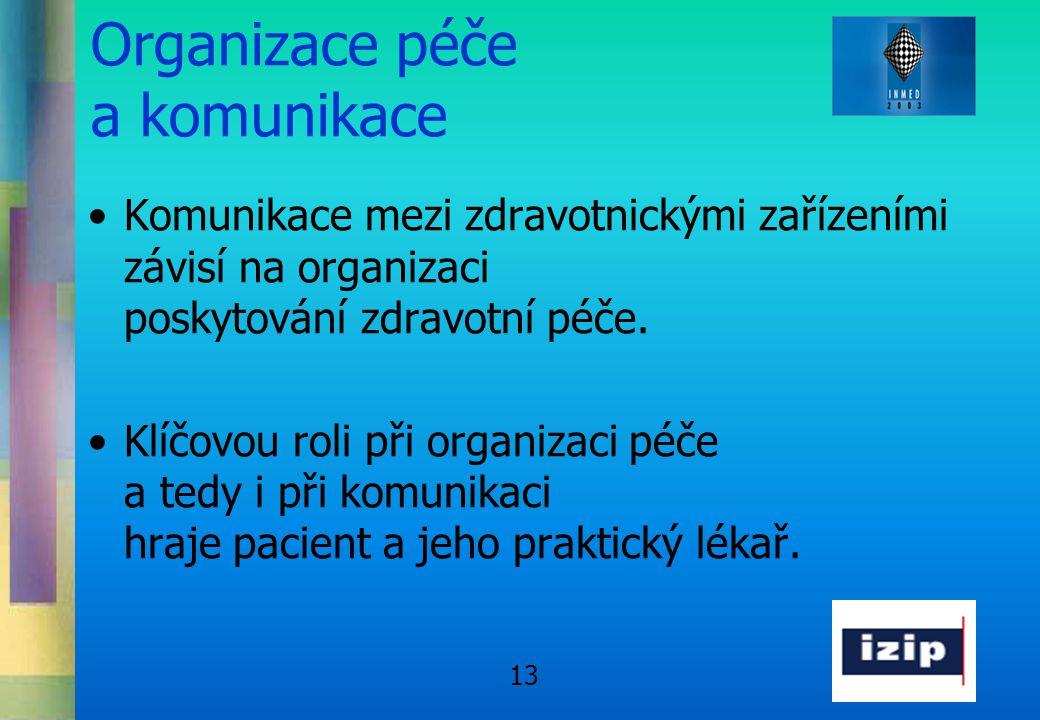 Organizace péče a komunikace